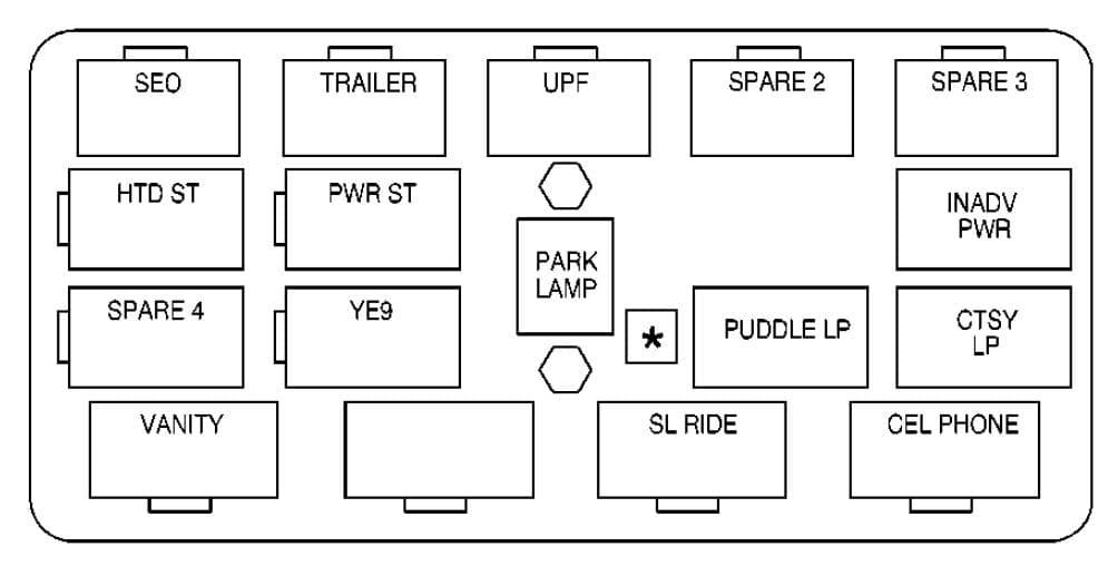 Cadillac Escalade mk2 - fuse box - center intrument panel