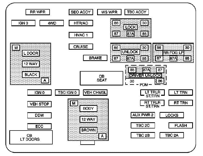 Cadillac Escalade mk2 - fuse box - instrument panel