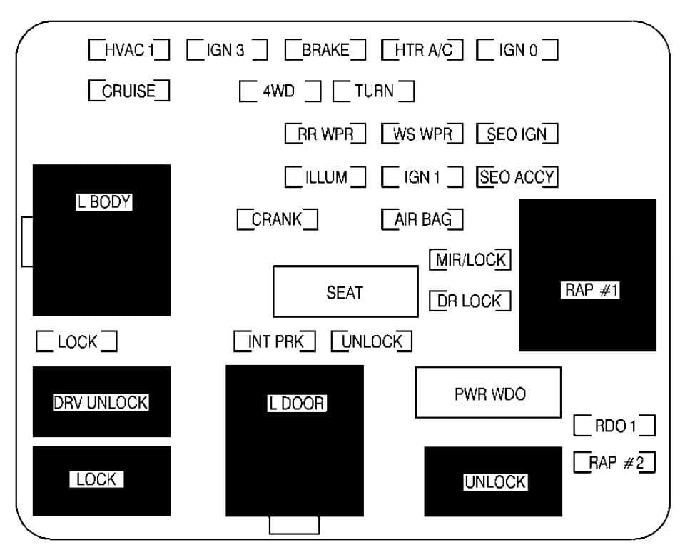 Cadillac Escalade mk2 - fuse box - intrument panel
