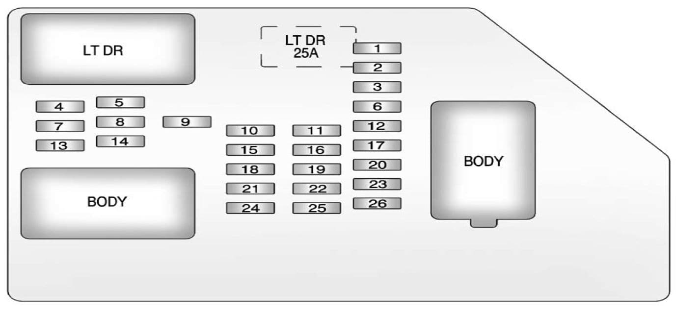 Cadillac Escalade mk3 - fuse box - instrument panel