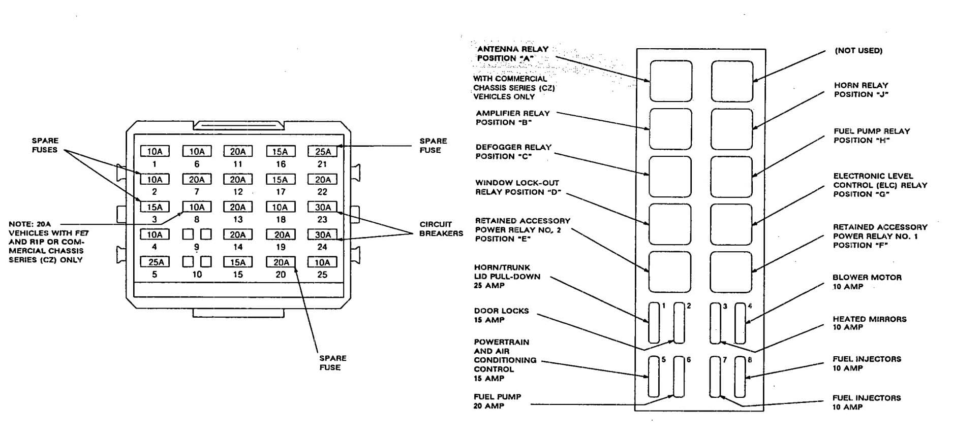 Cadillac Commercial Chassis – fuse box diagram