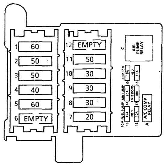 Cadillac Commercial Chassis – fuse box diagram – engine compartment