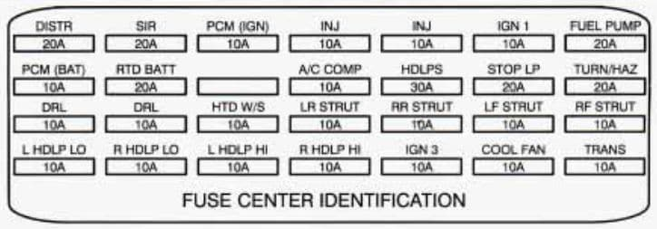 Cadillac DeVille - fuse box diagram - engine compartment