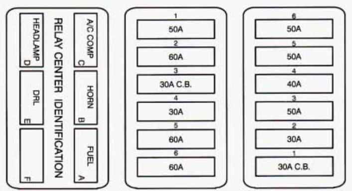Cadillac DeVille - fuse box diagram - maxi fuse block