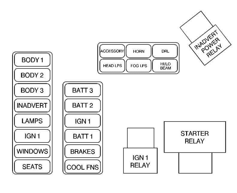 Cadillac DeVille - fuse box diagram - maxi fuses/relay center