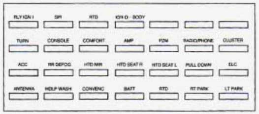 Cadillac DeVille - fuse box diagram - rear compartment