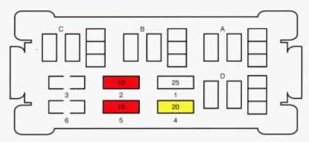 Cadillac Fleetwood - fuse box diagram - forward lights electrical center