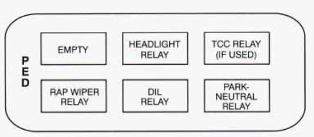 Cadillac Fleetwood - fuse box diagram - instrument panel relay center