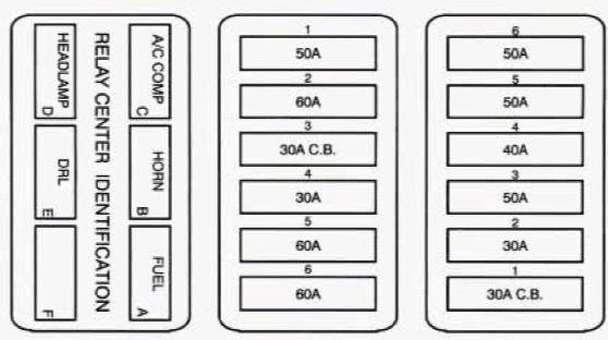 Cadillac Seville - fuse box diagram - maxi fuse block