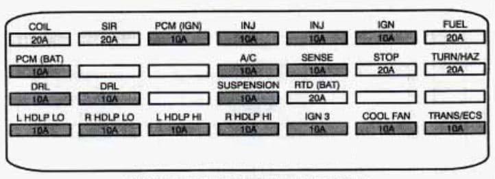 Cadillac Seville - fuse box diagram - engine compartment
