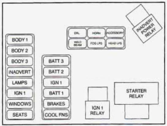 Cadillac Seville - fuse box diagram - maxi fuse relay center