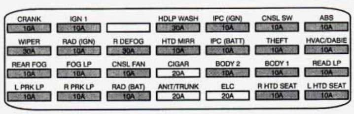 Cadillac Seville - fuse box diagram - rear compartment