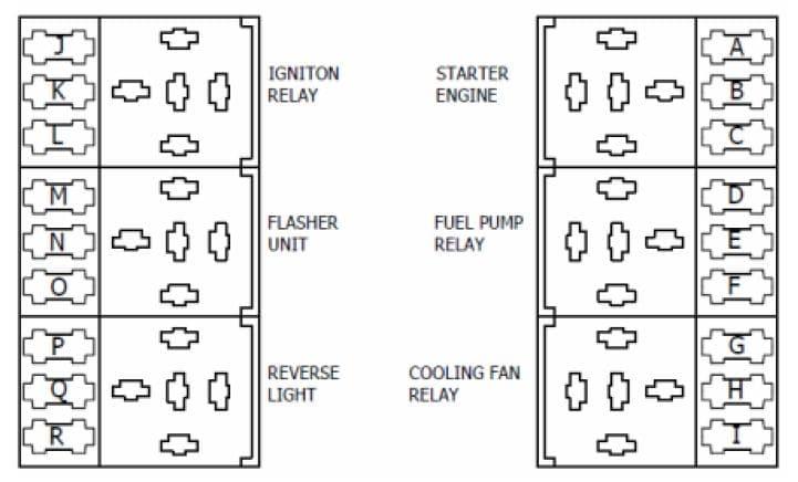 Caterham Seven - fuse box diagram - Duratec