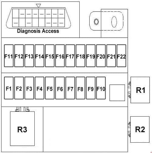 Chery DR2 - fuse box diagram - instrument panel
