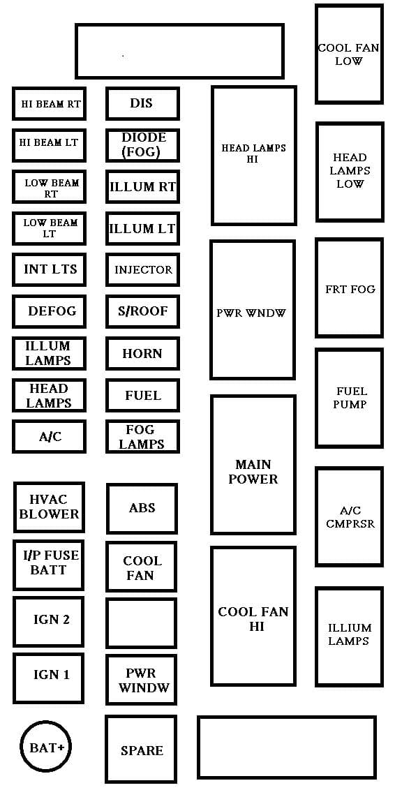 Chevrolet Aveo - fuse box - engine compartment (hatchback)
