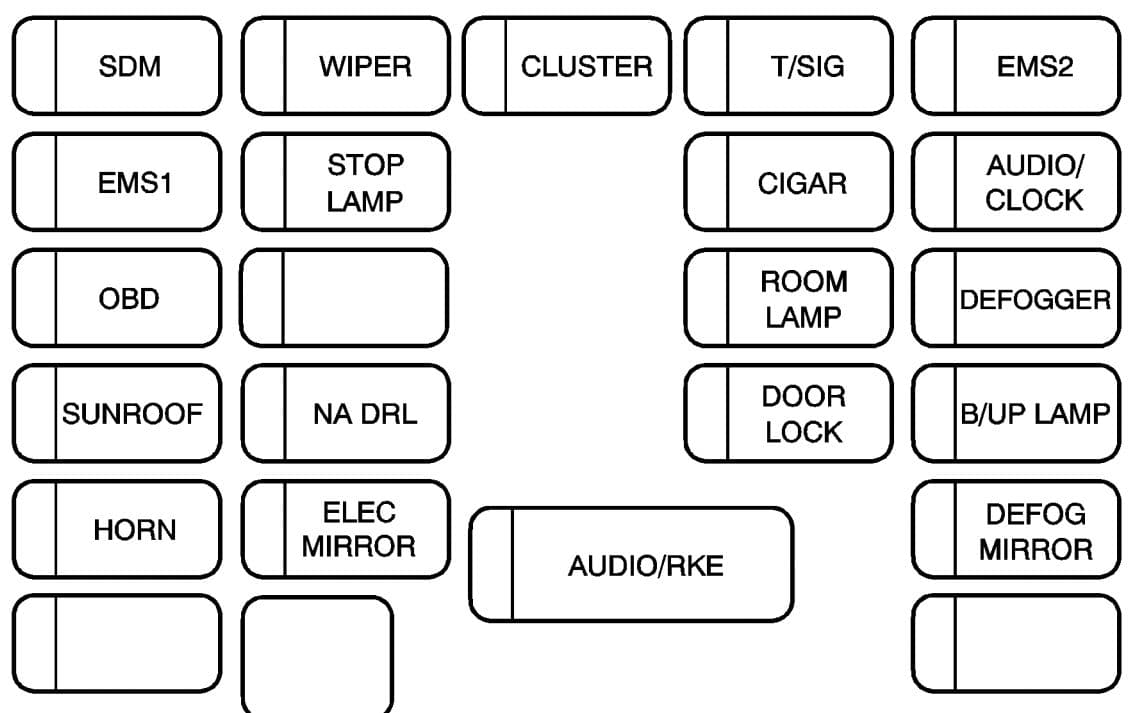 Chevrolet Aveo - fuse box - instrument panel (sedan)