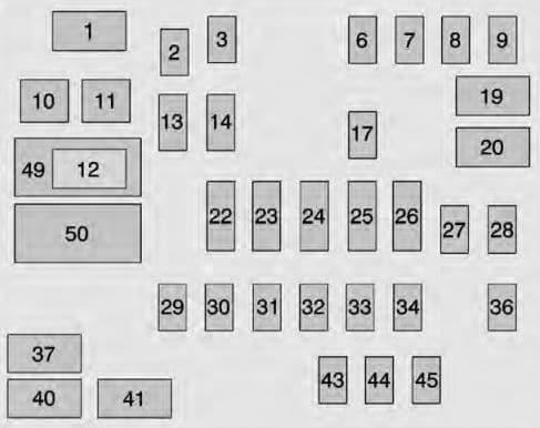 Chevrolet Silverado mk3 - fuse box - instrument panel (left)