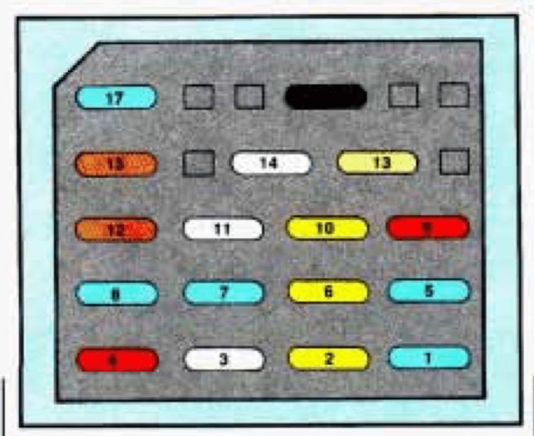 Chevrolet-camaro - fuse box - main fuse block