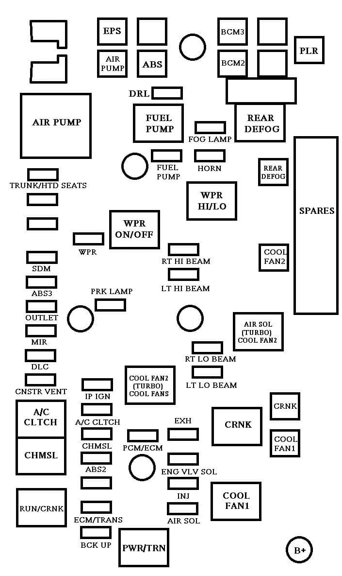 chevrolet cobalt (2004 - 2011) - sicherungskastendiagramm  relais und sicherungskasten diagramme
