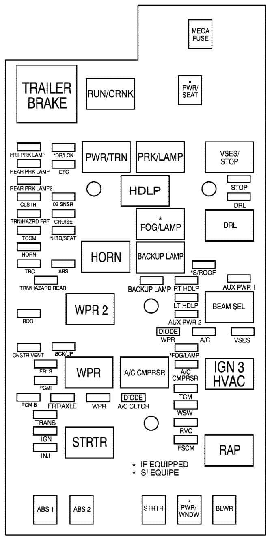 Chevrolet Colorado - fuse box diagram - engine compartment