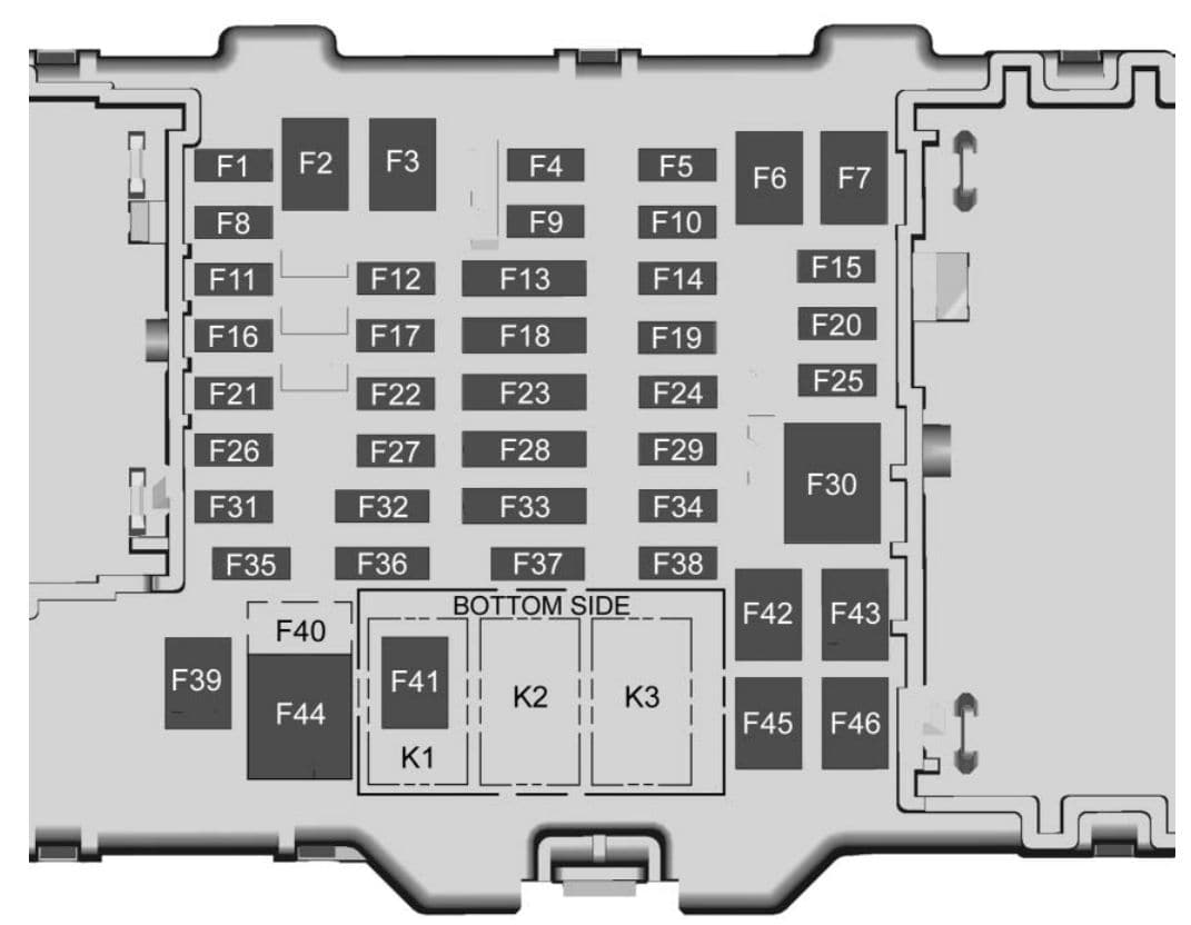 Chevrolet Colorado - fuse box diagram - instrument panel