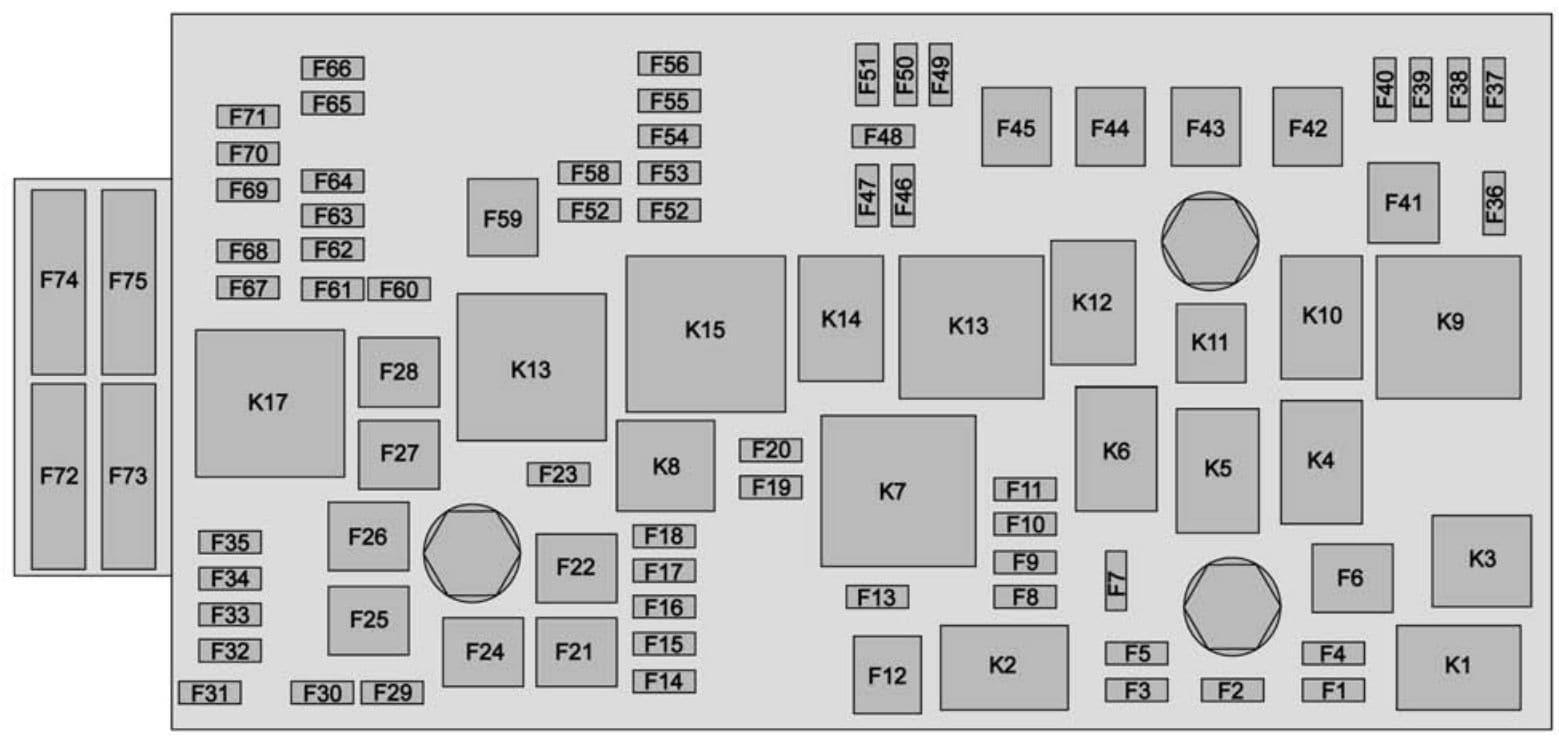 Chevrolet Colorado mk2 - fuse box - engine compartment