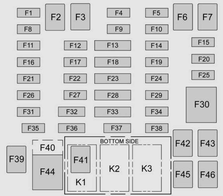 Chevrolet Colorado mk2 - fuse box - instrument panel