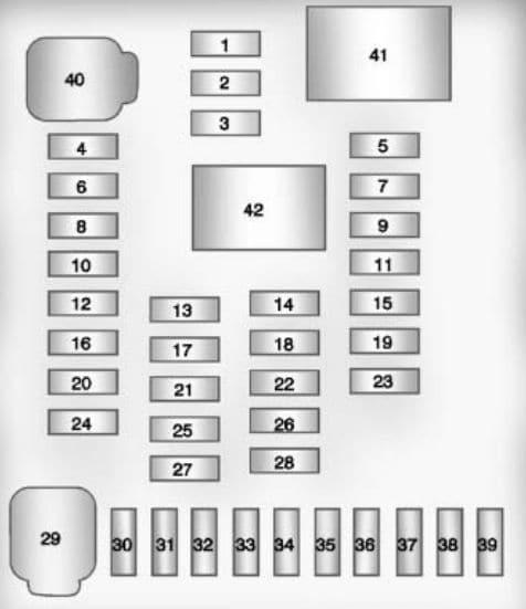 Chevrolet Equinox mk2 - fuse box - instrument panel
