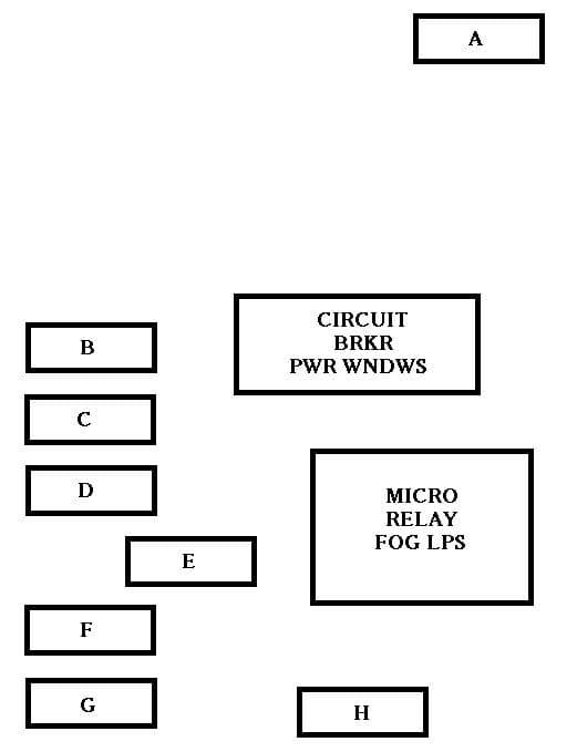 Chevrolet Malibu mk5 - fuse box - instrument panel (right)