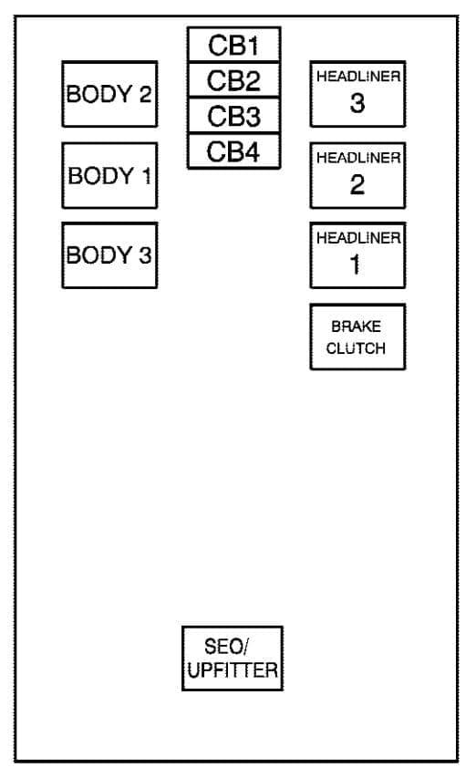 Chevrolet Avalanche - fuse box diagram - center instrument panel (top view)