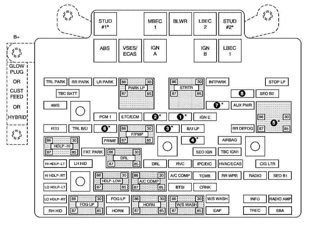 Chevrolet Avalanche - fuse box diagram - engine compartment