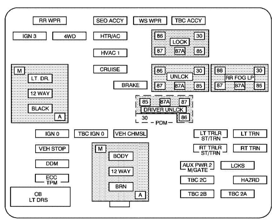 Chevrolet Avalanche - fuse box diagram - instrument panel