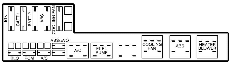 Chevrolet Cavalier - fuse box - engine compartment