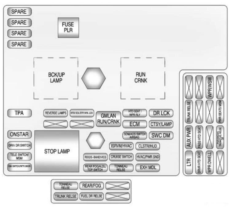 Chevrolet Corvette - fuse box - instrument panel