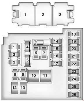Chevrolet Cruze - fuse box diagram - instrument panel