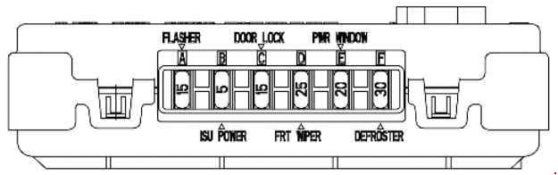 Chevrolet Epica - fuse box diagram - BCM fuse block