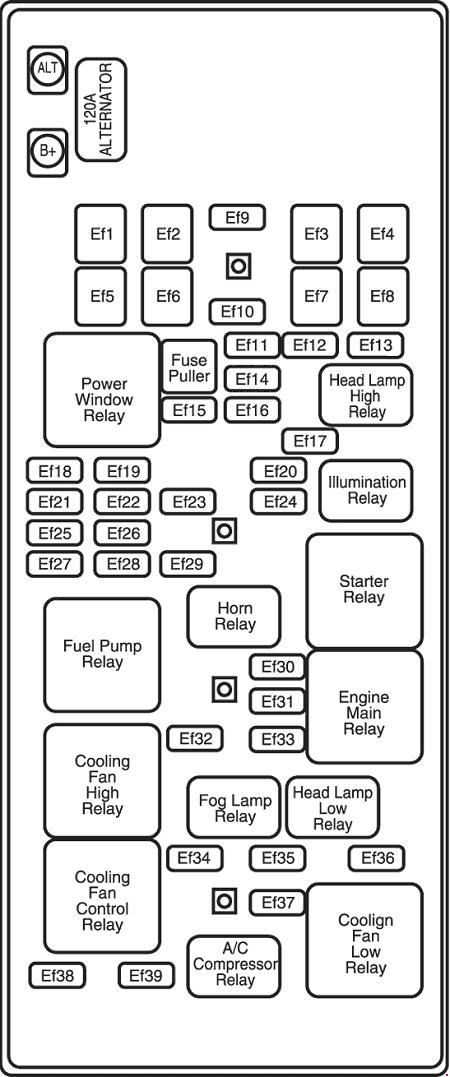 Chevrolet Evanda - fuse box diagram - engine compartment