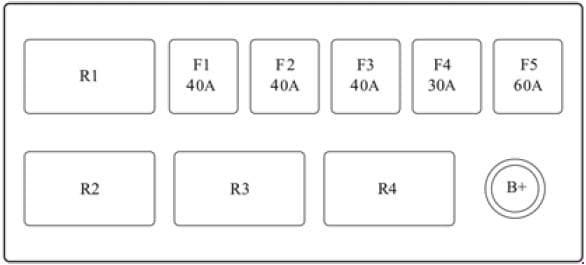Chevrolet Evanda - fuse box diagram - engine compartment (diesel)