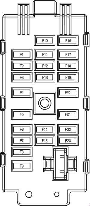 Chevrolet Evanda - fuse box diagram - instrument panel