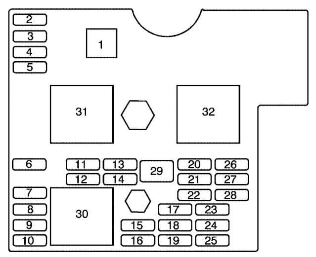 Chevrolet HHR - fuse box diagram - floor console
