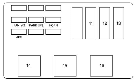 Chevrolet Lumina - fuse box - driver side underhood electrical center