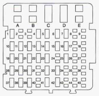 Chevrolet Lumina - fuse box - instrument panel