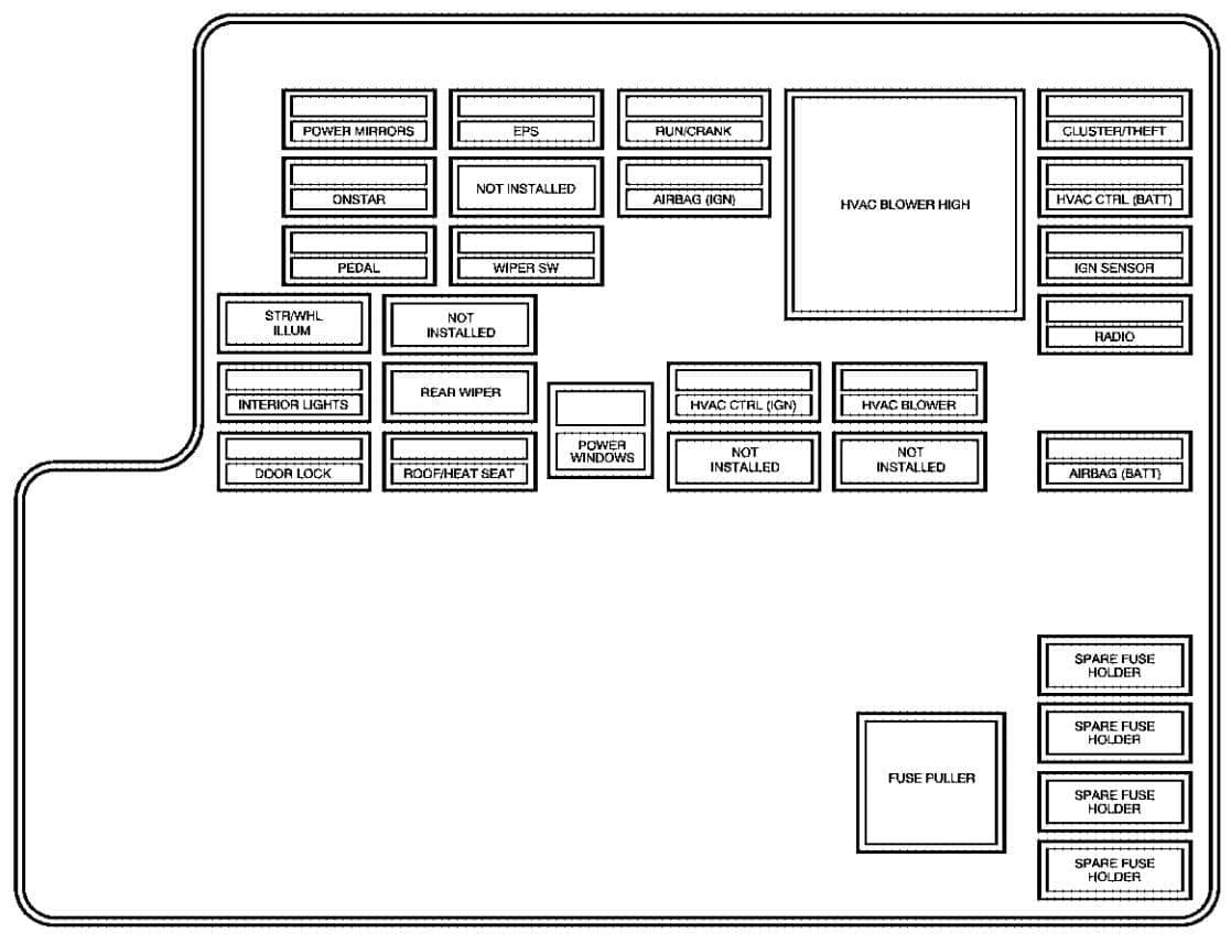 Chevrolet Malibu - fuse box diagram - instrument panel