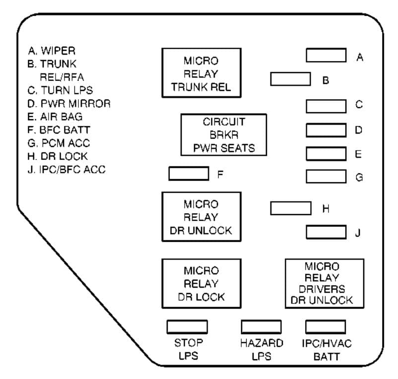 Chevrolet Malibu - fuse box diagram - instrument panel (left side)