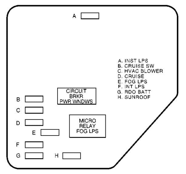 Chevrolet Malibu - fuse box diagram - instrument panel (right side)