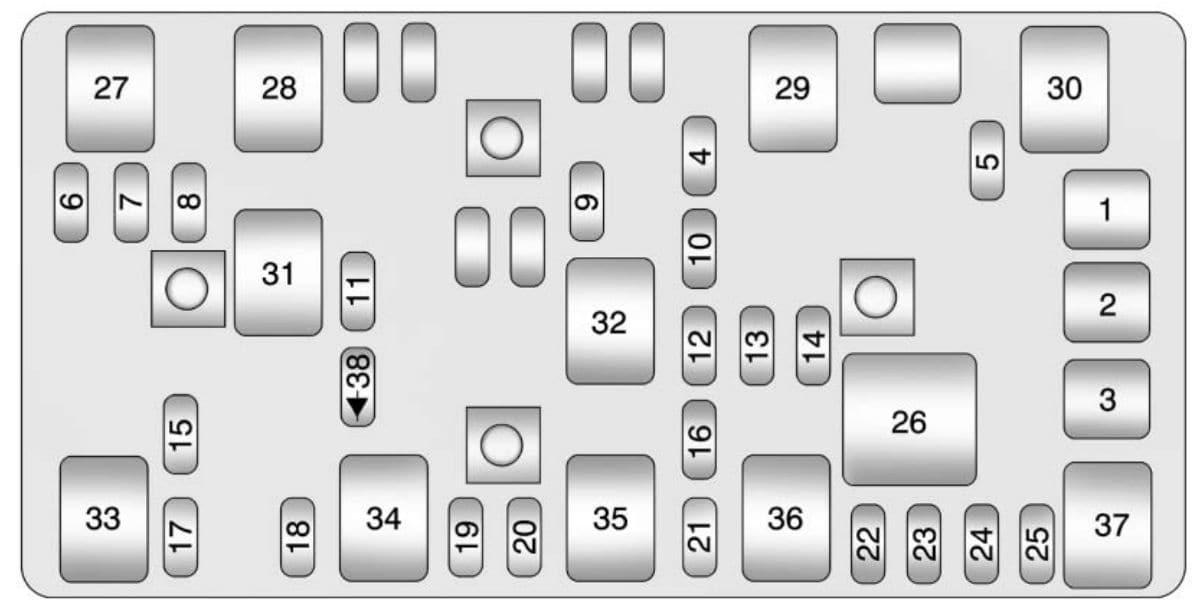Chevrolet Malibu - fuse box diagram - rear compartment