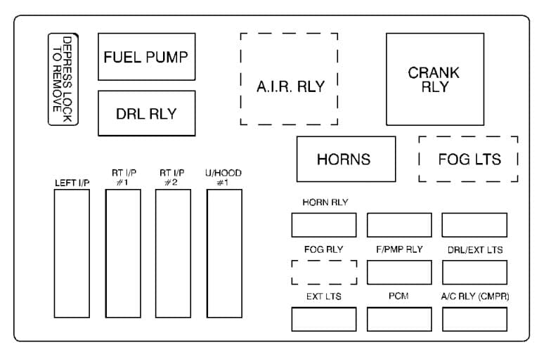 Chevrolet Monte Carlo -  fuse box - underhood fuse block (upper)