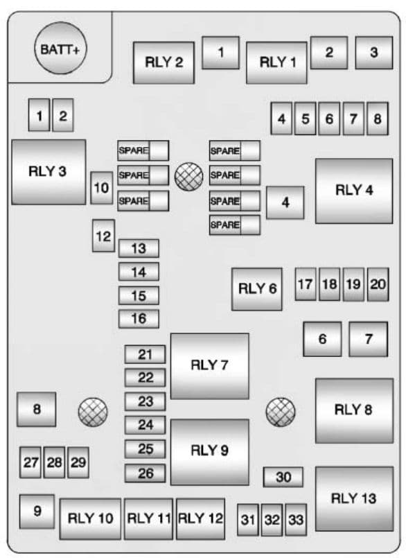 Chevrolet Sonic - fuse box diagram - engine compartment (LUV and LUW engines)