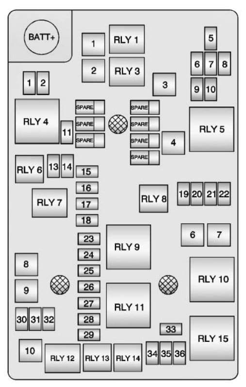 Chevrolet Sonic - fuse box diagram - engine compartment (LWE engine)