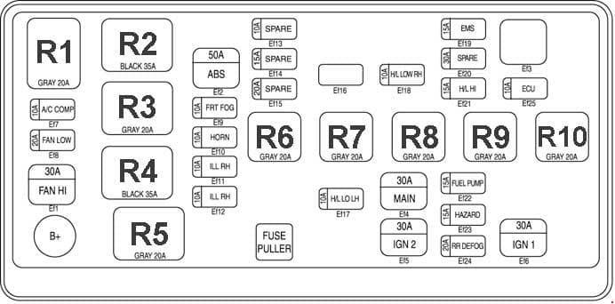 Chevrolet Spark - fuse box diagram - engine compartment